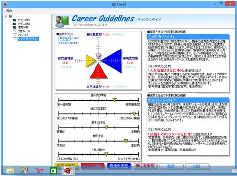 適性適職検査「ASK」の画面